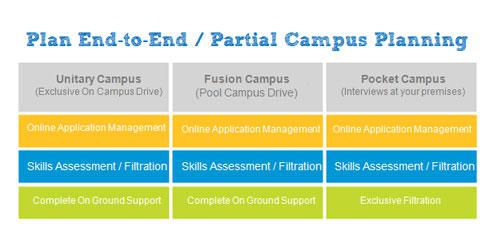 1-Talent-Grids-Campus-Hiring