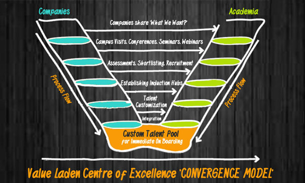 Talent-Grids-Centre-of-Excellence-1